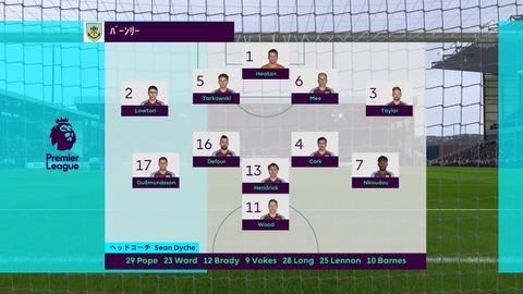 FIFA 18 キャリアモードの試合 0-0 BRN V LEI, 前半