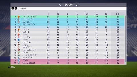 FIFA 18 キャリアモード メニューの操作_96