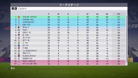 FIFA 18 キャリアモード メニューの操作_82