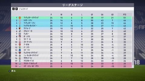 FIFA 18 キャリアモード メニューの操作_80